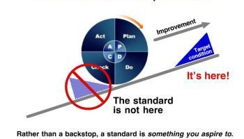 7 consejos para hacer PDCA (o PDSA) y obtener beneficios – ALTACUNCTA