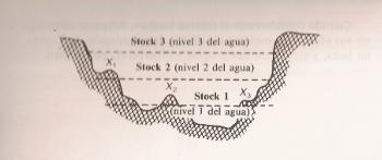 Stock Lean